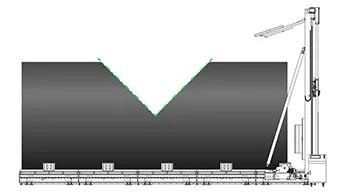 Wycięcia w kształcie litery V (trójniki)